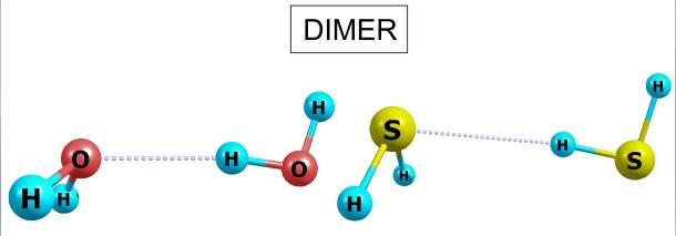 H2S H2O dimer